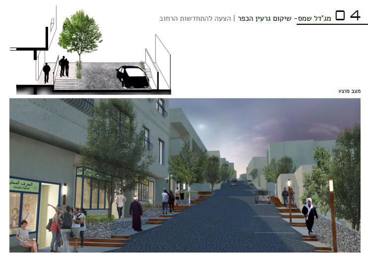 مشروع الشارع السياحي